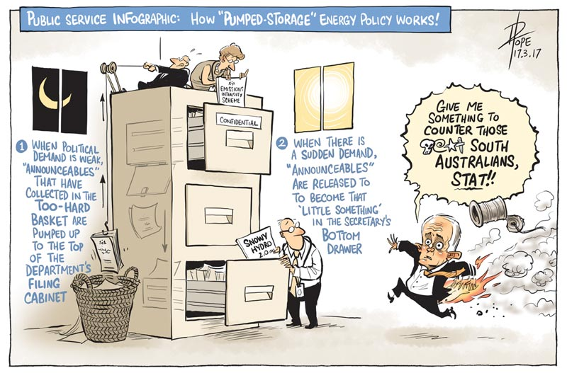 Cartoon: Snowy Hydro 2.0